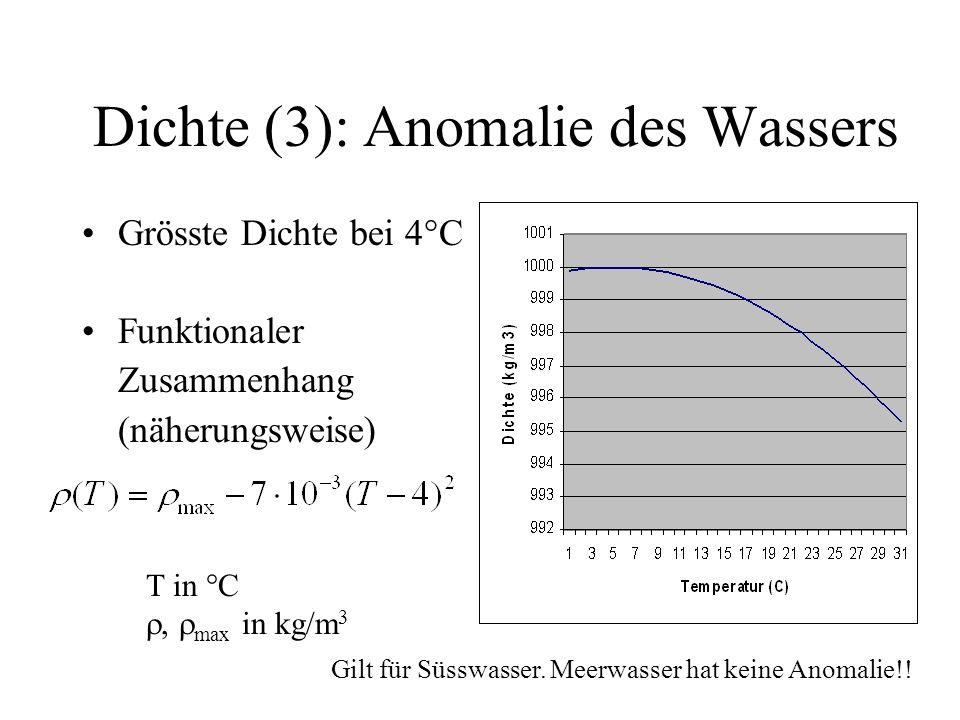 Dichte (3): Anomalie des Wassers Grösste Dichte bei 4°C Funktionaler Zusammenhang (näherungsweise) T in °C max in kg/m 3 Gilt für Süsswasser. Meerwass