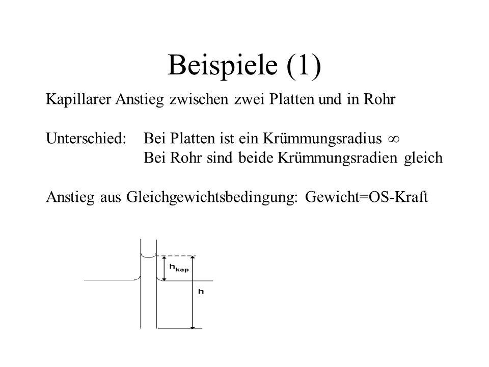 Beispiele (1) Kapillarer Anstieg zwischen zwei Platten und in Rohr Unterschied: Bei Platten ist ein Krümmungsradius Bei Rohr sind beide Krümmungsradie