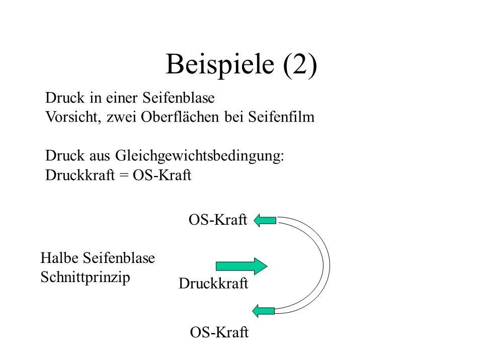 Beispiele (2) Druck in einer Seifenblase Vorsicht, zwei Oberflächen bei Seifenfilm Druck aus Gleichgewichtsbedingung: Druckkraft = OS-Kraft Druckkraft