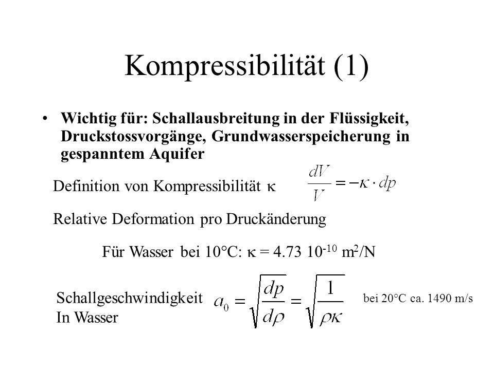 Kompressibilität (1) Wichtig für: Schallausbreitung in der Flüssigkeit, Druckstossvorgänge, Grundwasserspeicherung in gespanntem Aquifer Definition vo