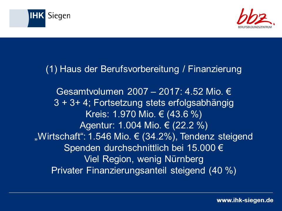 www.ihk-siegen.de (1) Haus der Berufsvorbereitung / Finanzierung Gesamtvolumen 2007 – 2017: 4.52 Mio.
