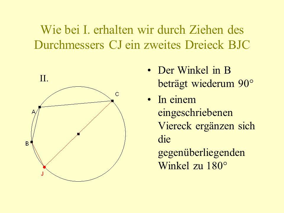 Wie bei I. erhalten wir durch Ziehen des Durchmessers CJ ein zweites Dreieck BJC Der Winkel in B beträgt wiederum 90° In einem eingeschriebenen Vierec