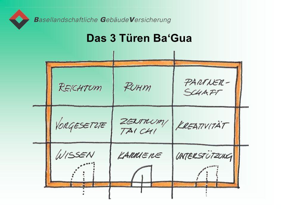 Das 3 Türen BaGua