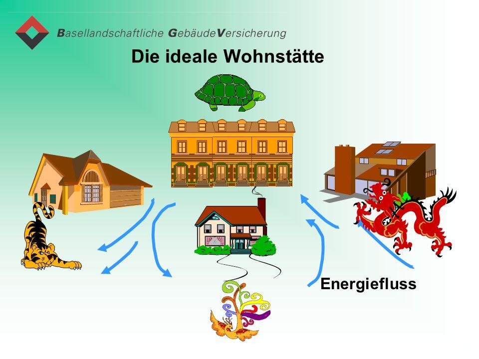 Die ideale Wohnstätte Energiefluss