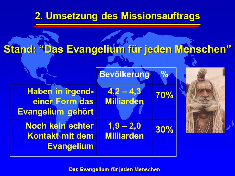 Stand: Das Evangelium für jeden Menschen Das Evangelium für jeden Menschen 30% 1,9 – 2,0 Milliarden Noch kein echter Kontakt mit dem Evangelium 70% 4,