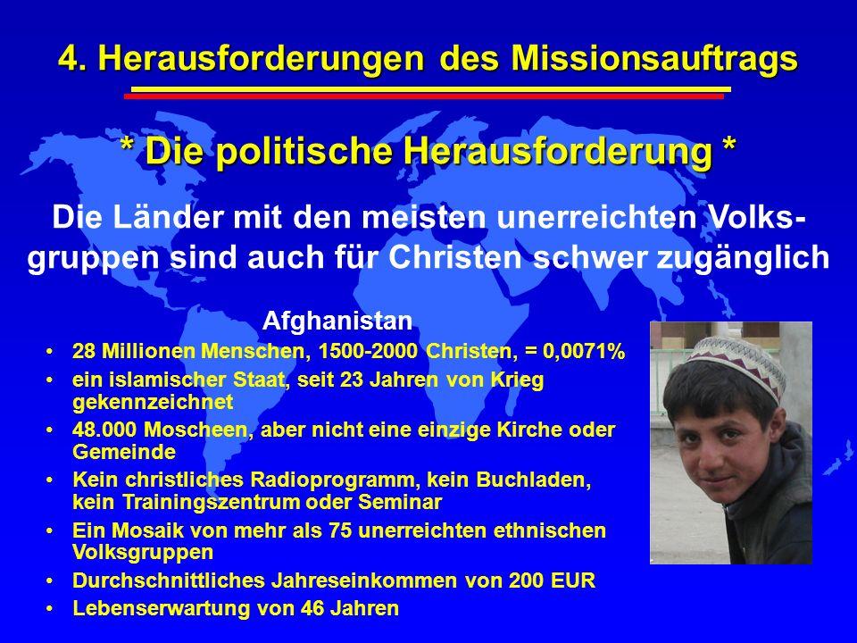 Die Länder mit den meisten unerreichten Volks- gruppen sind auch für Christen schwer zugänglich Afghanistan 28 Millionen Menschen, 1500-2000 Christen,