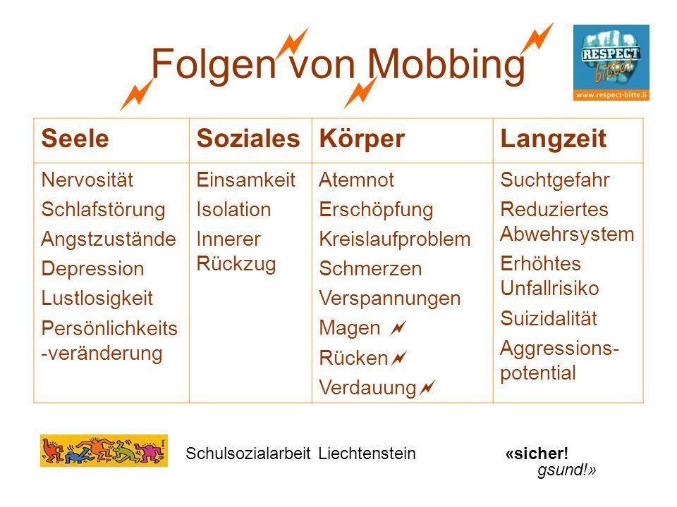 Folgen von Mobbing Schulsozialarbeit Liechtenstein«sicher! gsund!» SeeleSozialesKörperLangzeit Nervosität Schlafstörung Angstzustände Depression Lustl