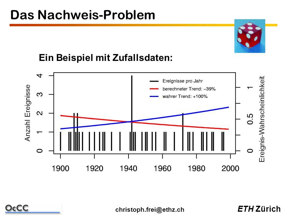 ETH Zürich christoph.frei@ethz.ch Das Nachweis-Problem Ein Beispiel mit Zufallsdaten: Anzahl Ereignisse Ereignis-Wahrscheinlichkeit