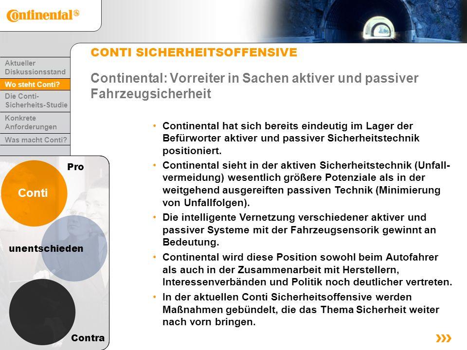Wo steht Conti.Die Conti- Sicherheits-Studie Konkrete Anforderungen Was macht Conti.