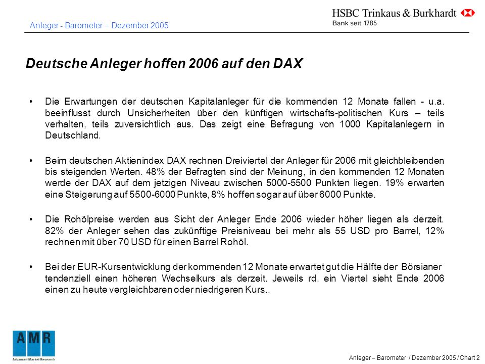 Anleger - Barometer – Dezember 2005 Anleger – Barometer / Dezember 2005 / Chart 2 Deutsche Anleger hoffen 2006 auf den DAX Die Erwartungen der deutschen Kapitalanleger für die kommenden 12 Monate fallen - u.a.