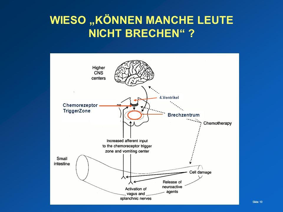 Slide 10 Chemorezeptor TriggerZone Brechzentrum 4.Ventrikel WIESO KÖNNEN MANCHE LEUTE NICHT BRECHEN ?