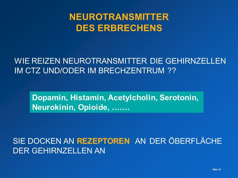 Slide 15 NEUROTRANSMITTER DES ERBRECHENS WIE REIZEN NEUROTRANSMITTER DIE GEHIRNZELLEN IM CTZ UND/ODER IM BRECHZENTRUM ?? SIE DOCKEN AN REZEPTOREN AN D