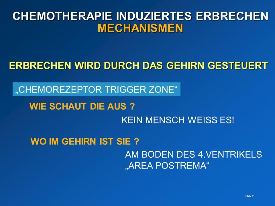 Slide 2 CHEMOTHERAPIE INDUZIERTES ERBRECHEN MECHANISMEN ERBRECHEN WIRD DURCH DAS GEHIRN GESTEUERT CHEMOREZEPTOR TRIGGER ZONE WIE SCHAUT DIE AUS ? KEIN