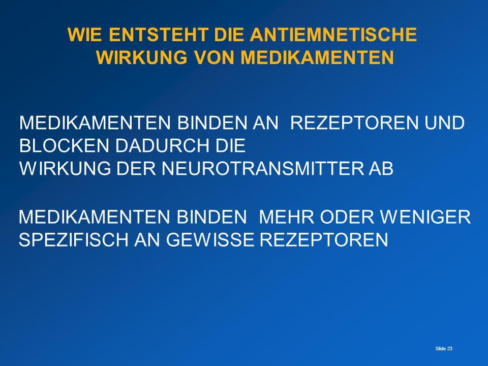 Slide 23 WIE ENTSTEHT DIE ANTIEMNETISCHE WIRKUNG VON MEDIKAMENTEN MEDIKAMENTEN BINDEN AN REZEPTOREN UND BLOCKEN DADURCH DIE WIRKUNG DER NEUROTRANSMITT