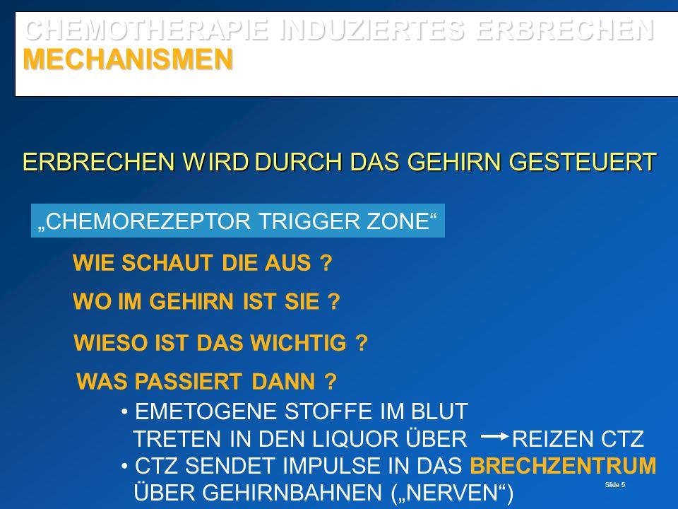 Slide 6 CHEMOTHERAPIE INDUZIERTES ERBRECHEN MECHANISMEN ERBRECHEN WIRD DURCH DAS GEHIRN GESTEUERT CHEMOREZEPTOR TRIGGER ZONE WIE SCHAUT DAS AUS .