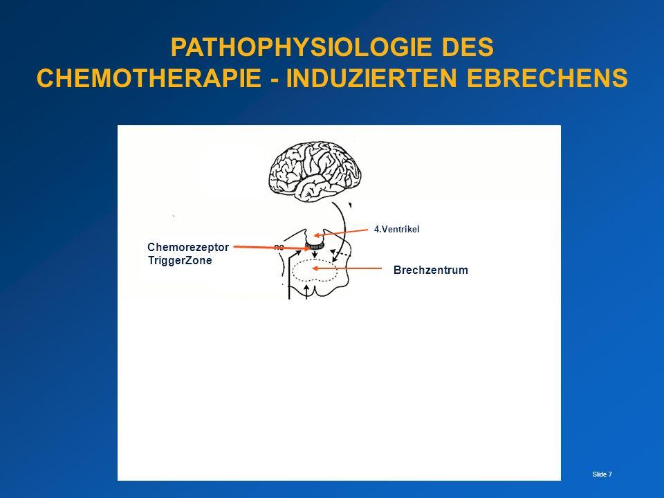 Slide 8 CHEMOTHERAPIE INDUZIERTES ERBRECHEN MECHANISMEN ERBRECHEN WIRD DURCH DAS GEHIRN GESTEUERT CHEMOREZEPTOR TRIGGER ZONE WAS TUT ES .