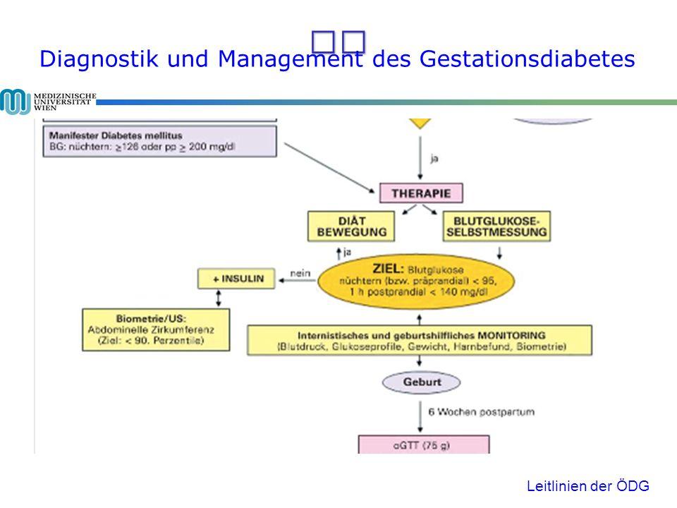 Diagnostik und Management des Gestationsdiabetes Leitlinien der ÖDG
