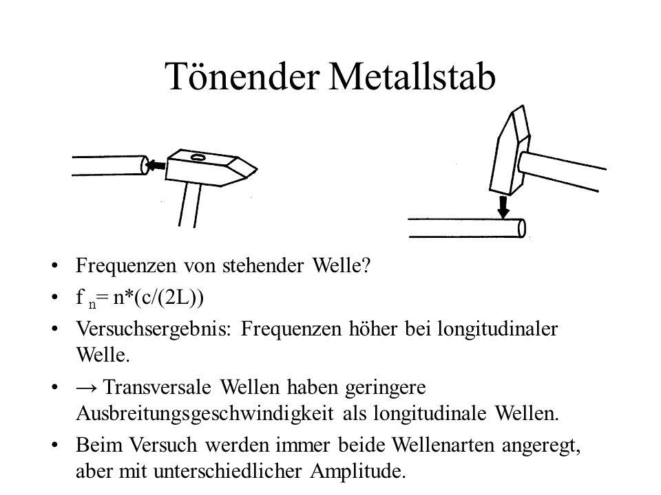 Tönender Metallstab Frequenzen von stehender Welle? f n = n*(c/(2L)) Versuchsergebnis: Frequenzen höher bei longitudinaler Welle. Transversale Wellen