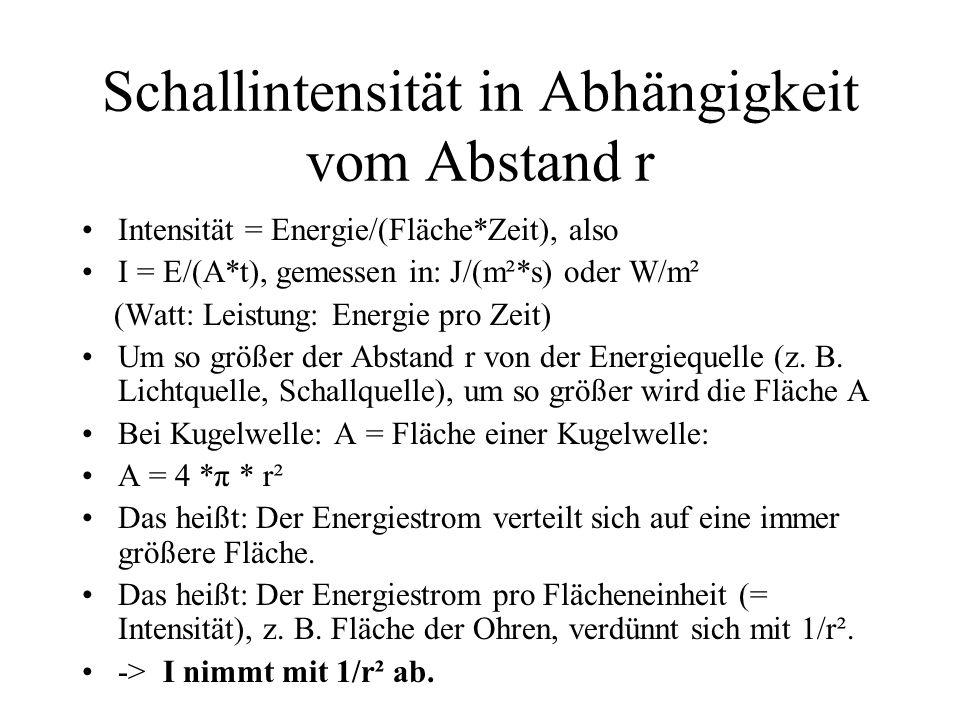 Schallintensität in Abhängigkeit vom Abstand r Intensität = Energie/(Fläche*Zeit), also I = E/(A*t), gemessen in: J/(m²*s) oder W/m² (Watt: Leistung: