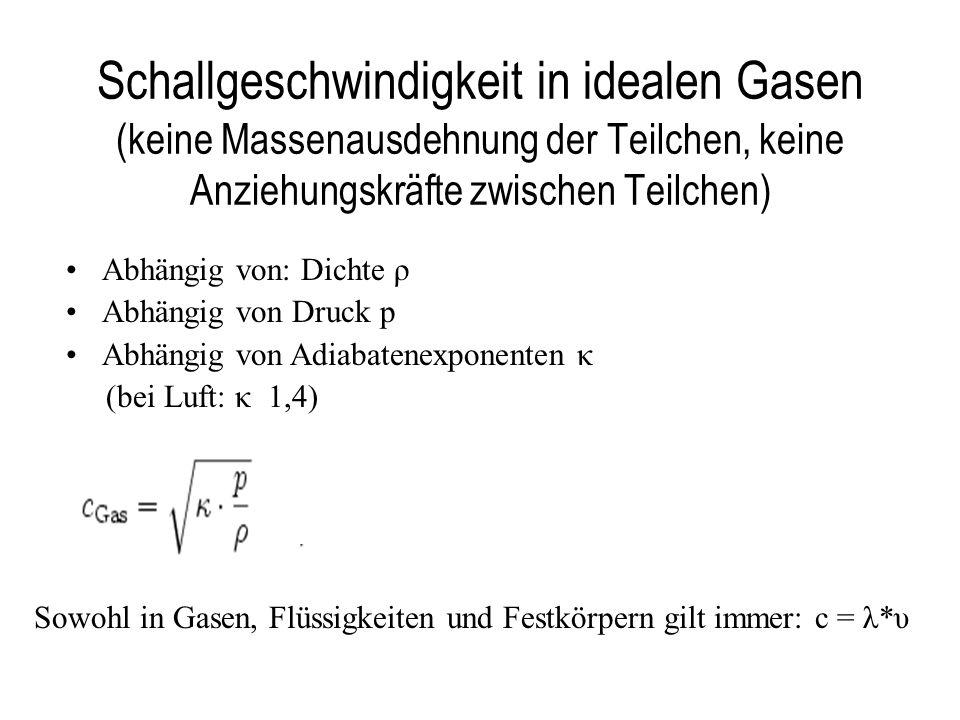Schallgeschwindigkeit in idealen Gasen (keine Massenausdehnung der Teilchen, keine Anziehungskräfte zwischen Teilchen) Abhängig von: Dichte ρ Abhängig