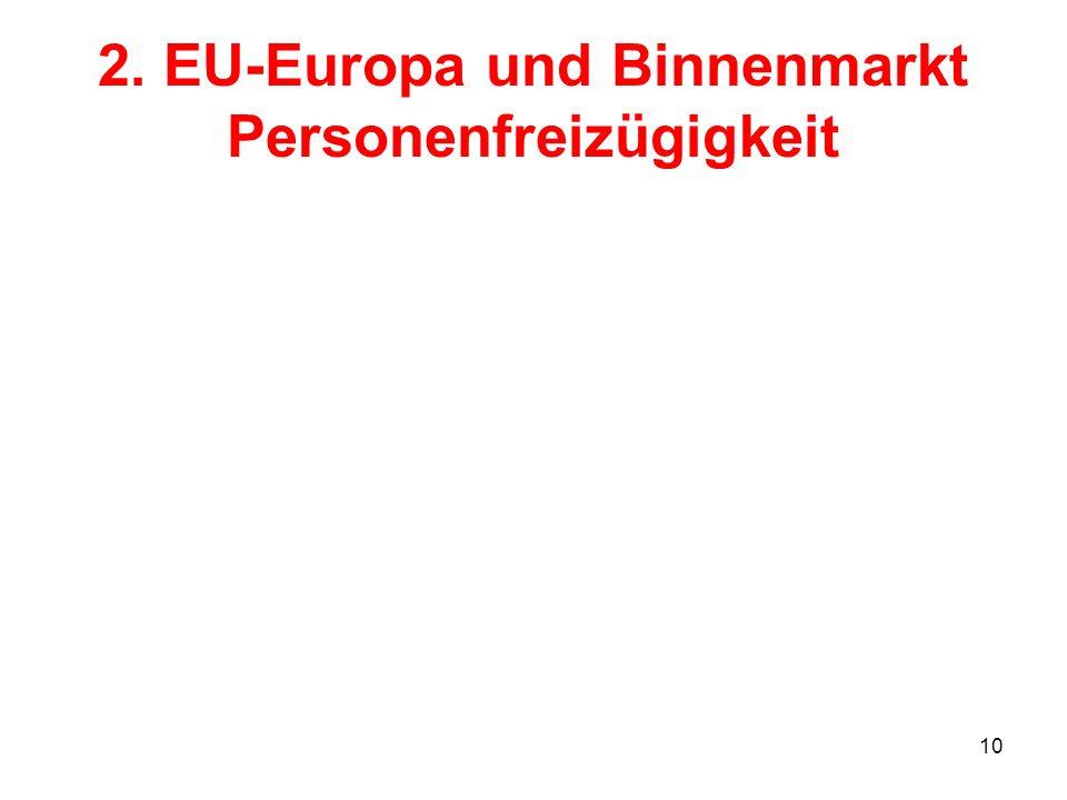 10 2. EU-Europa und Binnenmarkt Personenfreizügigkeit