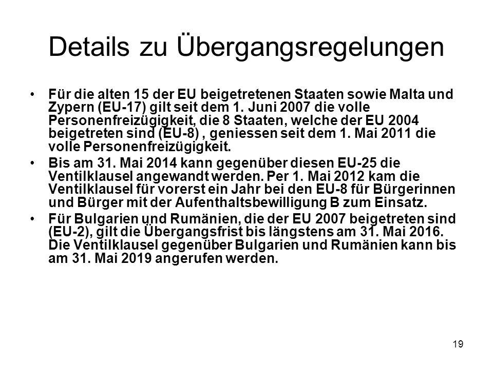 19 Details zu Übergangsregelungen Für die alten 15 der EU beigetretenen Staaten sowie Malta und Zypern (EU-17) gilt seit dem 1. Juni 2007 die volle Pe