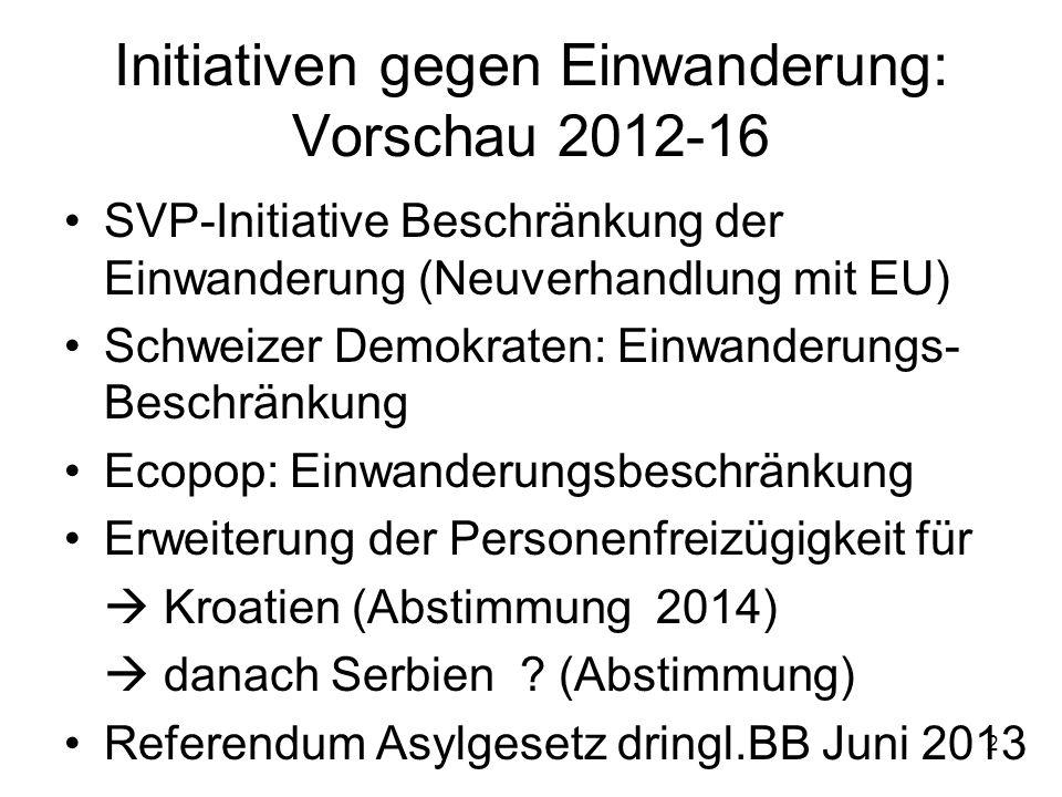 2 Initiativen gegen Einwanderung: Vorschau 2012-16 SVP-Initiative Beschränkung der Einwanderung (Neuverhandlung mit EU) Schweizer Demokraten: Einwande