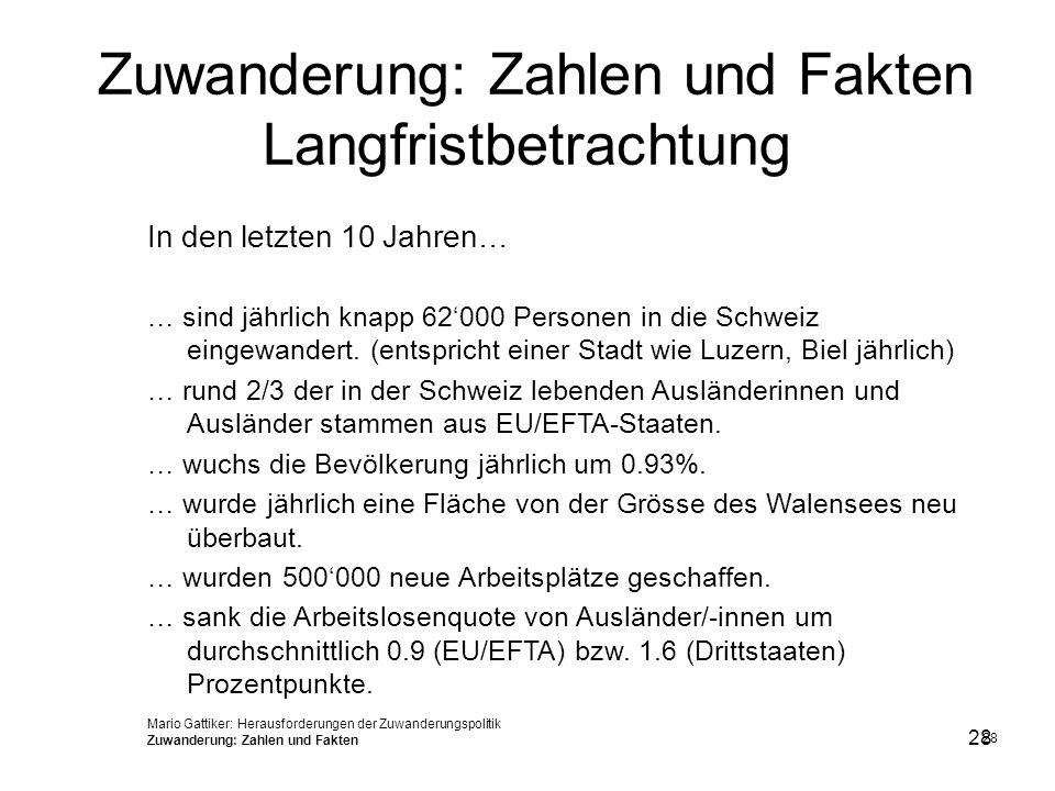 28 Zuwanderung: Zahlen und Fakten Langfristbetrachtung 28 Mario Gattiker: Herausforderungen der Zuwanderungspolitik Zuwanderung: Zahlen und Fakten In