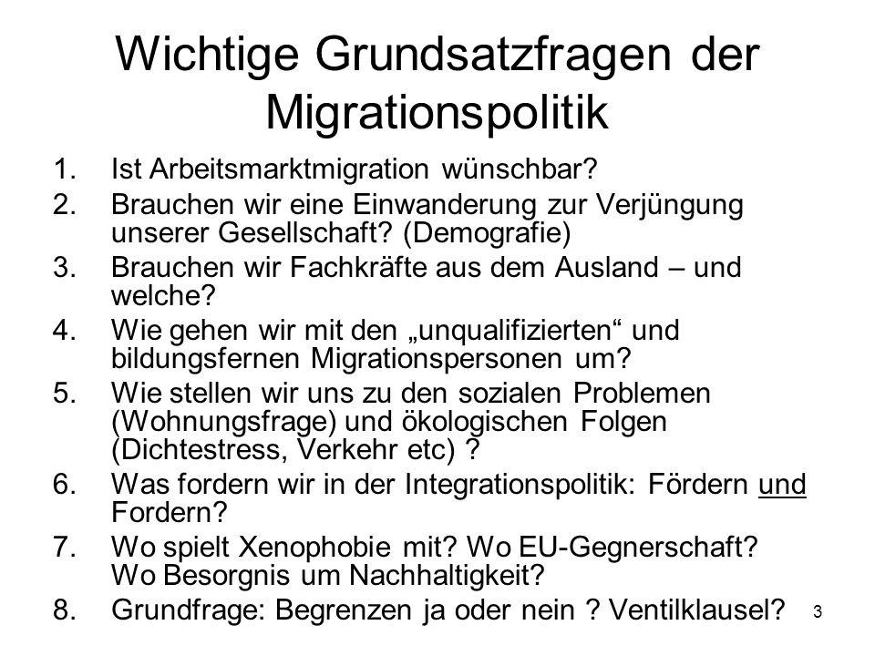 3 Wichtige Grundsatzfragen der Migrationspolitik 1.Ist Arbeitsmarktmigration wünschbar? 2.Brauchen wir eine Einwanderung zur Verjüngung unserer Gesell