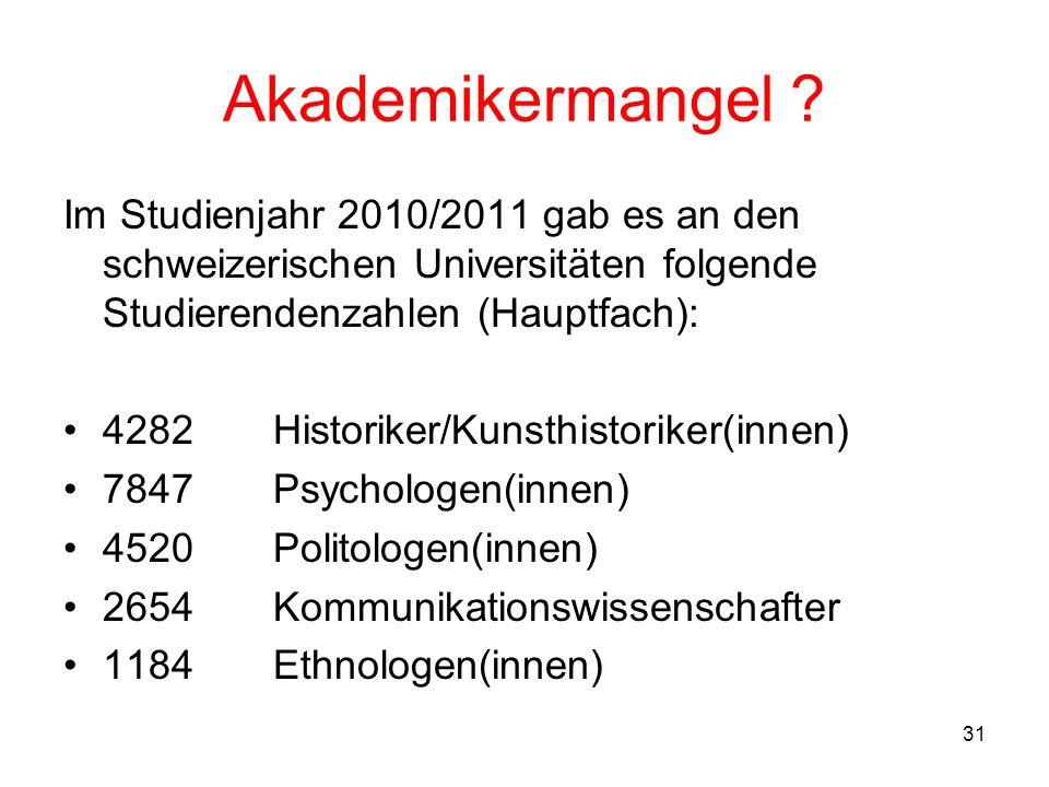 31 Akademikermangel ? Im Studienjahr 2010/2011 gab es an den schweizerischen Universitäten folgende Studierendenzahlen (Hauptfach): 4282Historiker/Kun