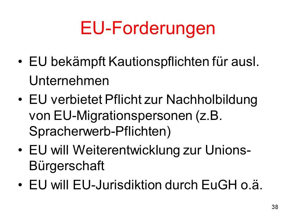 38 EU-Forderungen EU bekämpft Kautionspflichten für ausl. Unternehmen EU verbietet Pflicht zur Nachholbildung von EU-Migrationspersonen (z.B. Spracher