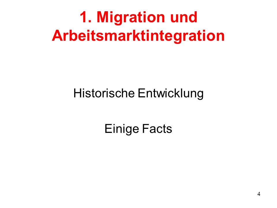 4 1. Migration und Arbeitsmarktintegration Historische Entwicklung Einige Facts