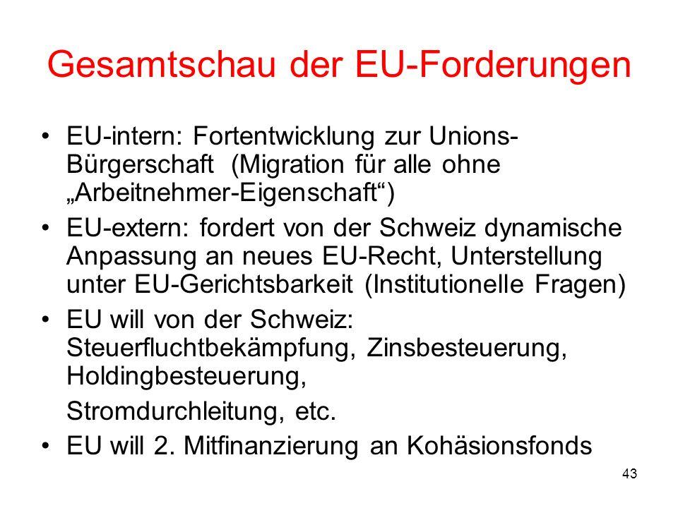 43 Gesamtschau der EU-Forderungen EU-intern: Fortentwicklung zur Unions- Bürgerschaft (Migration für alle ohne Arbeitnehmer-Eigenschaft) EU-extern: fo