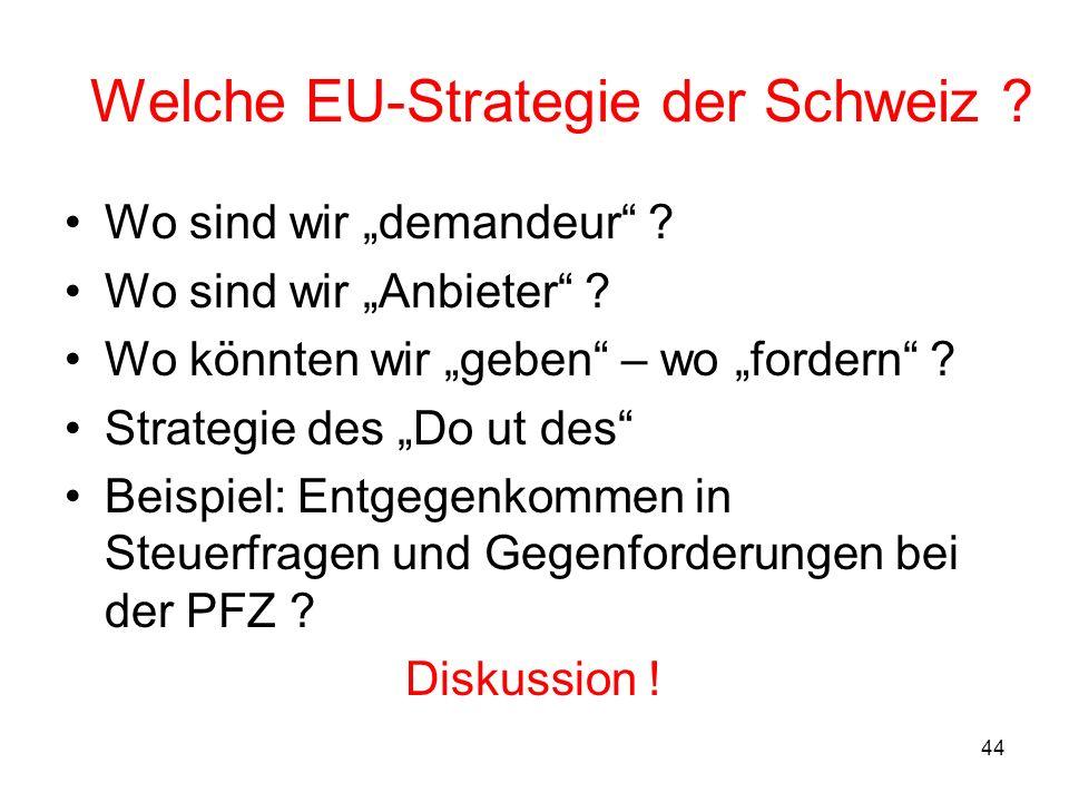 44 Welche EU-Strategie der Schweiz ? Wo sind wir demandeur ? Wo sind wir Anbieter ? Wo könnten wir geben – wo fordern ? Strategie des Do ut des Beispi