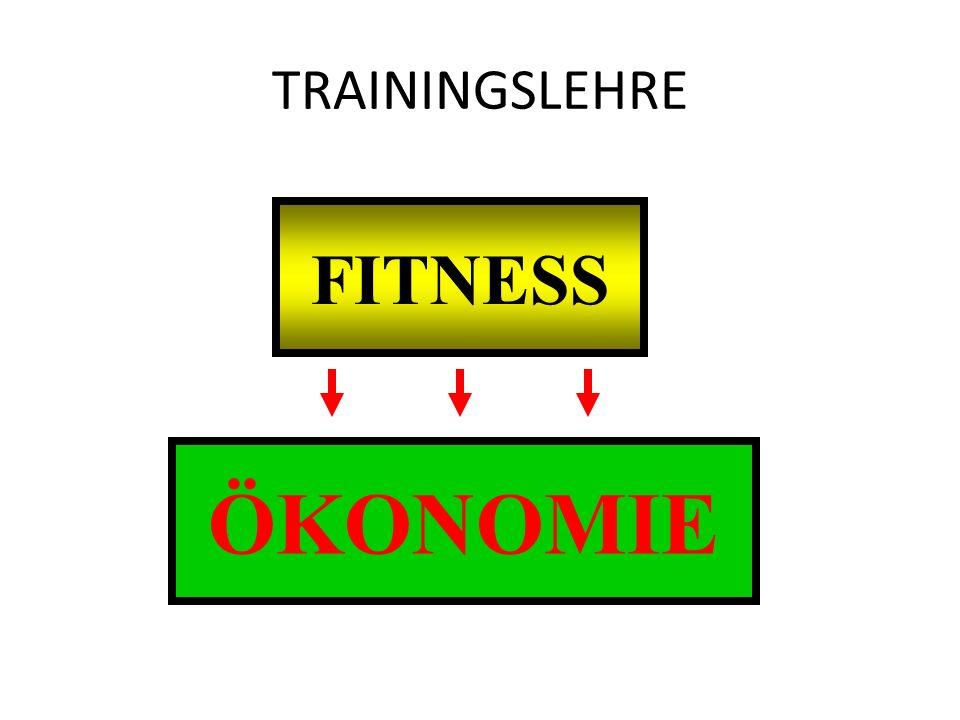 TRAININGSLEHRE TRAINING ORGANISCHE FORM ORGANISCHE FUNKTION ADAPTATION TRAINING