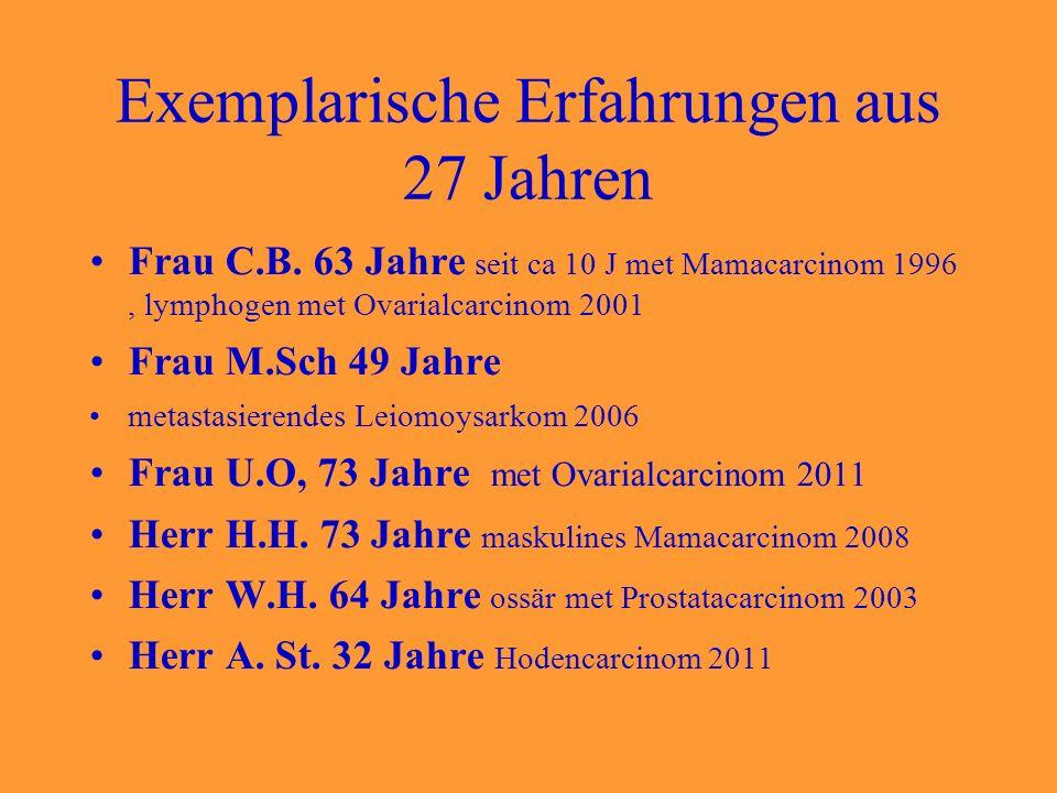 Exemplarische Erfahrungen aus 27 Jahren Frau C.B. 63 Jahre seit ca 10 J met Mamacarcinom 1996, lymphogen met Ovarialcarcinom 2001 Frau M.Sch 49 Jahre