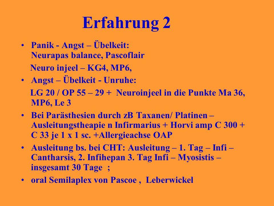 Erfahrung 2 Panik - Angst – Übelkeit: Neurapas balance, Pascoflair Neuro injeel – KG4, MP6, Angst – Übelkeit - Unruhe: LG 20 / OP 55 – 29 + Neuroinjee