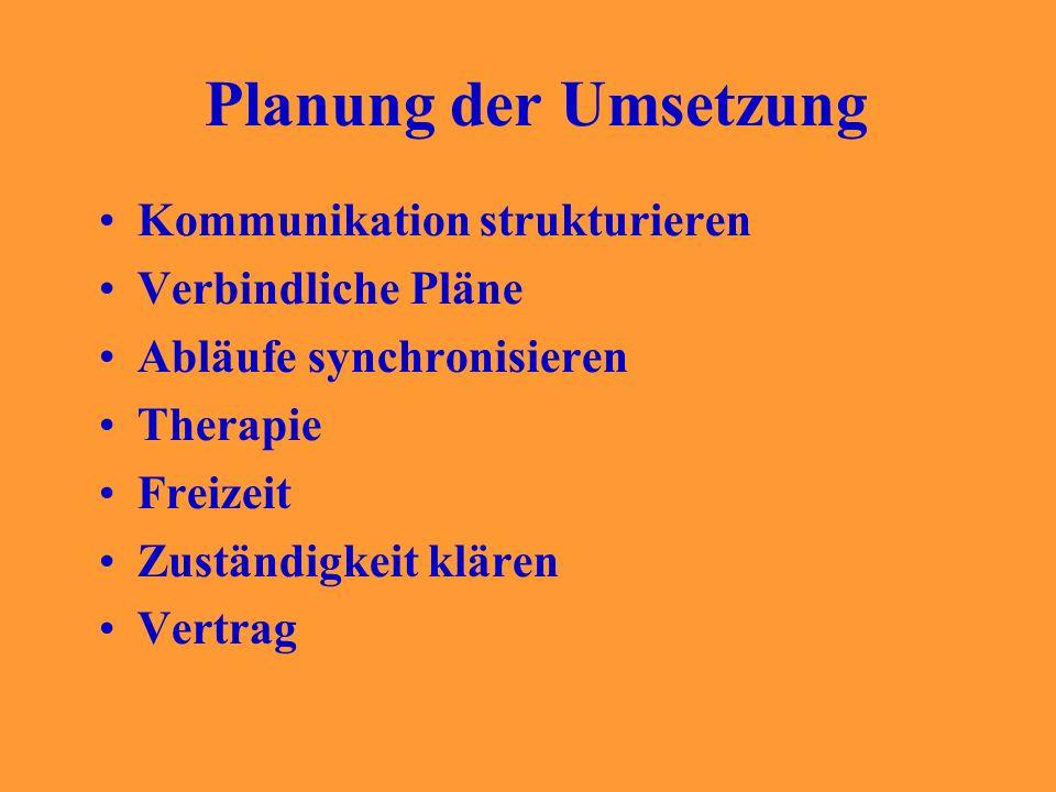 Planung der Umsetzung Kommunikation strukturieren Verbindliche Pläne Abläufe synchronisieren Therapie Freizeit Zuständigkeit klären Vertrag
