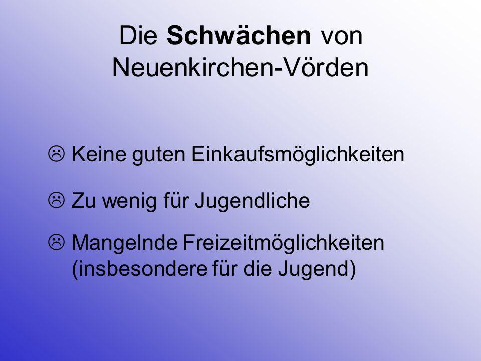 Die Schwächen von Neuenkirchen-Vörden Keine guten Einkaufsmöglichkeiten Zu wenig für Jugendliche Mangelnde Freizeitmöglichkeiten (insbesondere für die