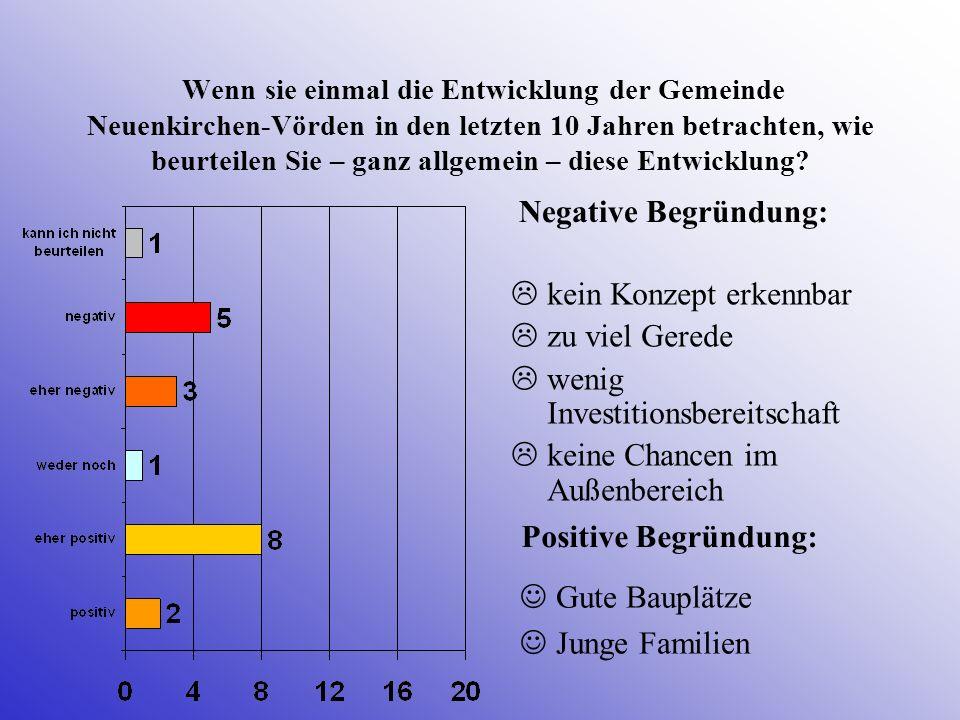 Wenn sie einmal die Entwicklung der Gemeinde Neuenkirchen-Vörden in den letzten 10 Jahren betrachten, wie beurteilen Sie – ganz allgemein – diese Entw