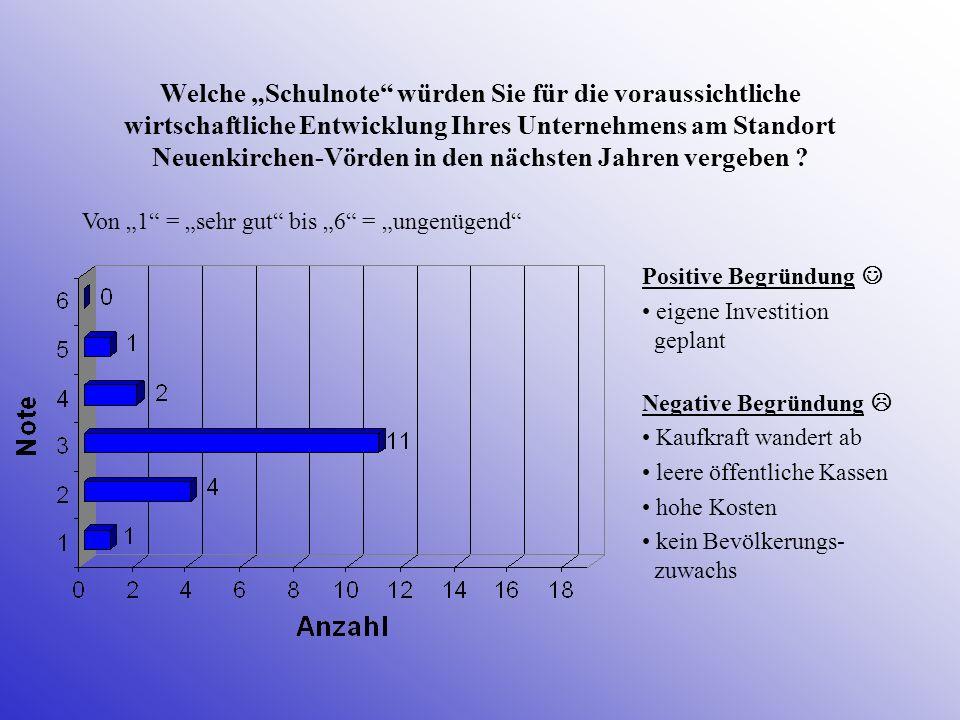 Welche Schulnote würden Sie für die voraussichtliche wirtschaftliche Entwicklung Ihres Unternehmens am Standort Neuenkirchen-Vörden in den nächsten Ja