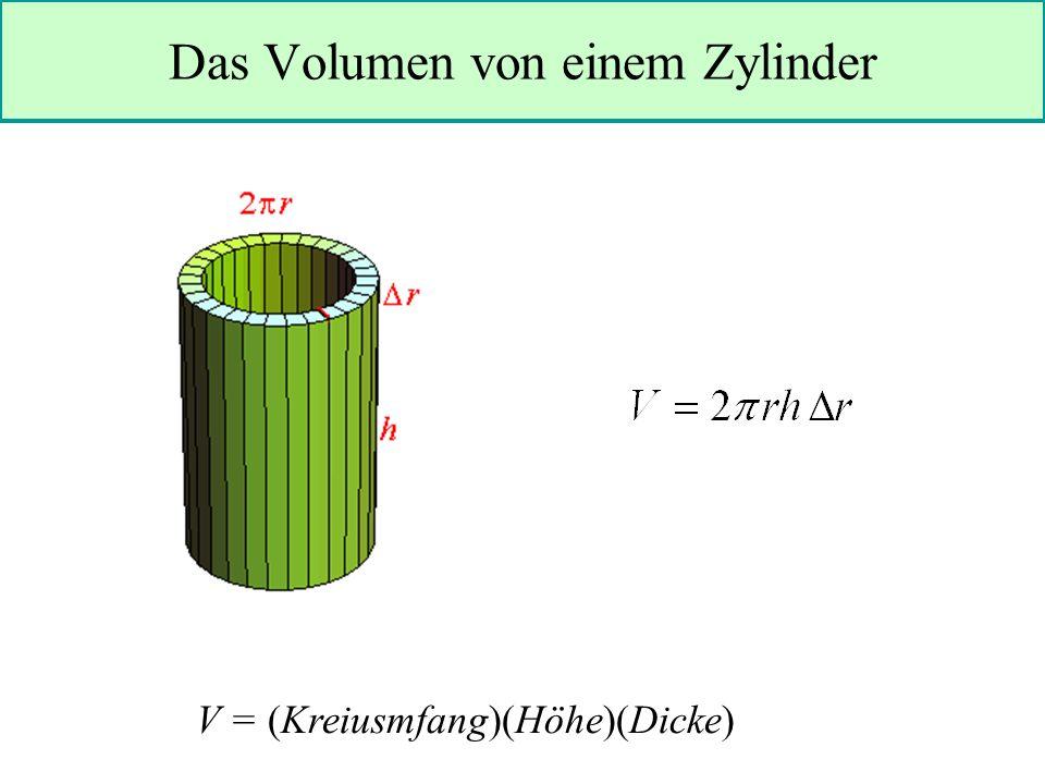 Das Volumen von einem Zylinder V = (Kreiusmfang)(Höhe)(Dicke)