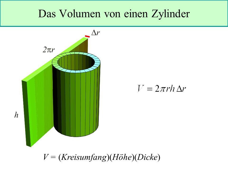 Das Volumen von einen Zylinder V = (Kreisumfang)(Höhe)(Dicke)