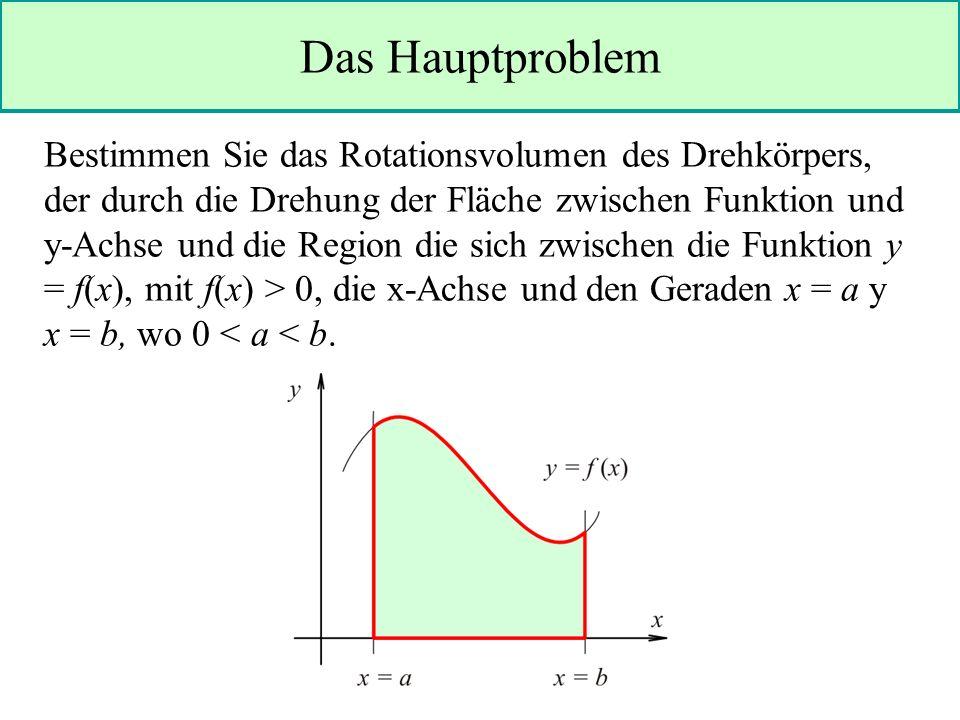 Das Hauptproblem Bestimmen Sie das Rotationsvolumen des Drehkörpers, der durch die Drehung der Fläche zwischen Funktion und y-Achse und die Region die sich zwischen die Funktion y = f(x), mit f(x) > 0, die x-Achse und den Geraden x = a y x = b, wo 0 < a < b.