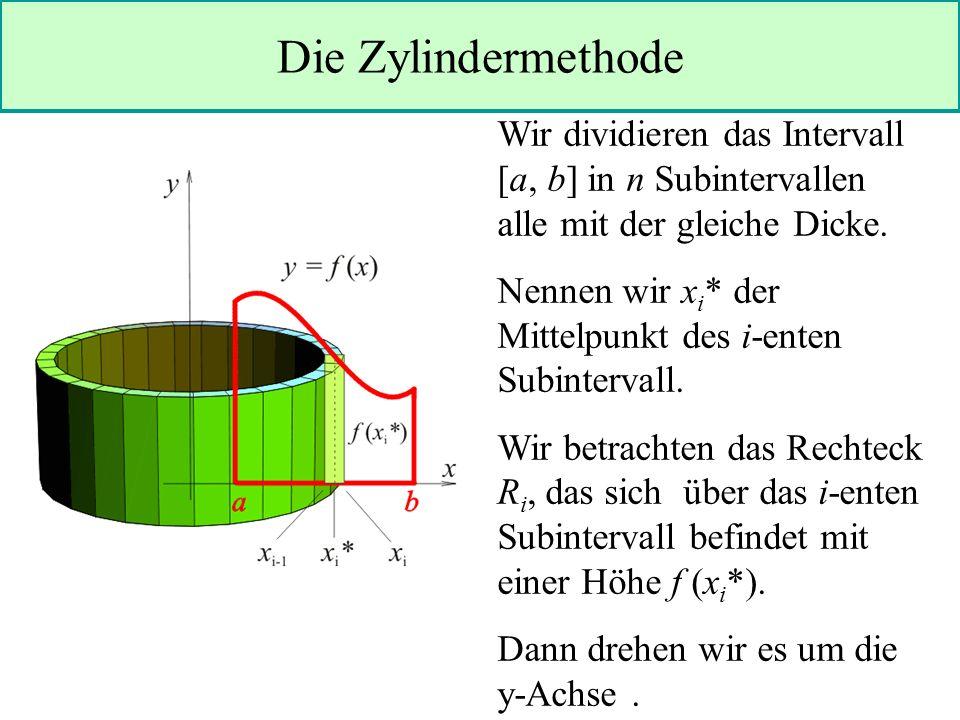 Die Zylindermethode Wir dividieren das Intervall [a, b] in n Subintervallen alle mit der gleiche Dicke.