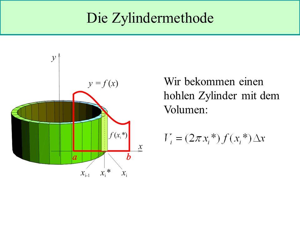 Die Zylindermethode Wir bekommen einen hohlen Zylinder mit dem Volumen: