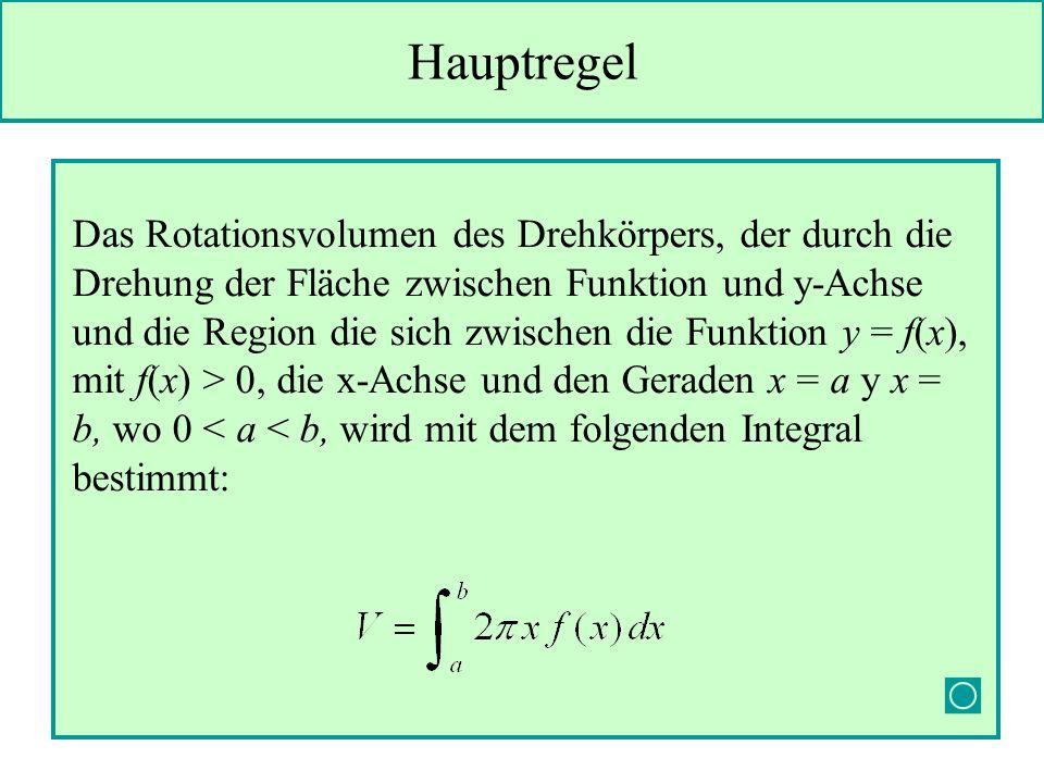 Hauptregel Das Rotationsvolumen des Drehkörpers, der durch die Drehung der Fläche zwischen Funktion und y-Achse und die Region die sich zwischen die Funktion y = f(x), mit f(x) > 0, die x-Achse und den Geraden x = a y x = b, wo 0 < a < b, wird mit dem folgenden Integral bestimmt: