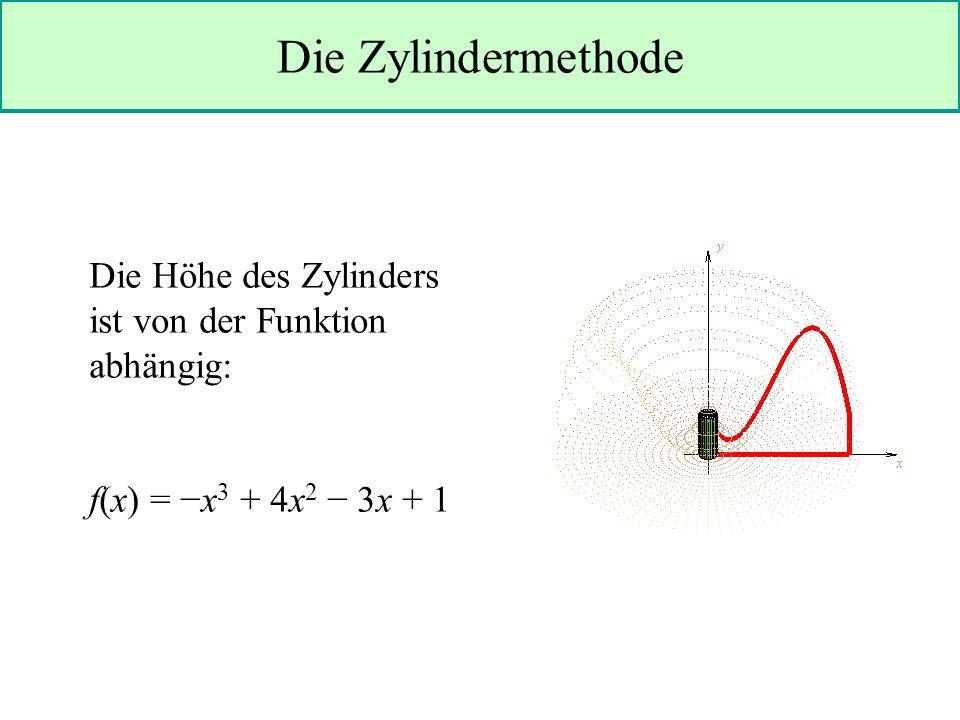 Die Zylindermethode Die Höhe des Zylinders ist von der Funktion abhängig: f(x) = x 3 + 4x 2 3x + 1
