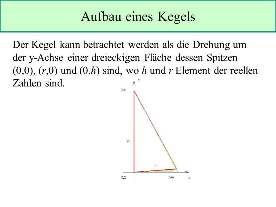 Aufbau eines Kegels Der Kegel kann betrachtet werden als die Drehung um der y-Achse einer dreieckigen Fläche dessen Spitzen (0,0), (r,0) und (0,h) sind, wo h und r Element der reellen Zahlen sind.