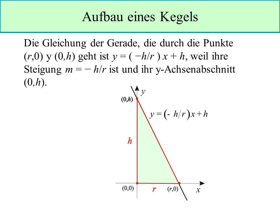 Aufbau eines Kegels Die Gleichung der Gerade, die durch die Punkte (r,0) y (0,h) geht ist y = ( h/r ) x + h, weil ihre Steigung m = h/r ist und ihr y-Achsenabschnitt (0,h).